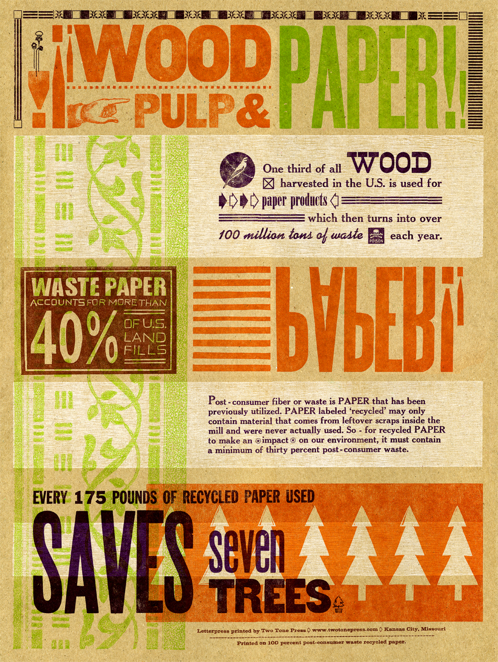 Two Tone Press | WOOD PULP & PAPER! Letterpress Recycling ...