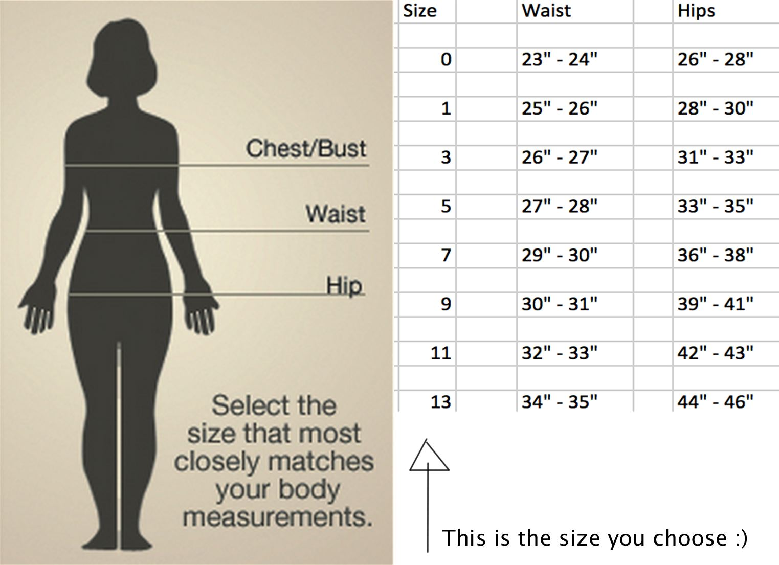 Measuring Waist Size. As every woman has different curves, it's important to have a standard method for accurately measuring waist circumference. According to Harvard Medical School, the official landmark for placing the tape measure is slightly above the hip bone at the level of your belly sofltappreciate.tkd: Jun 17,