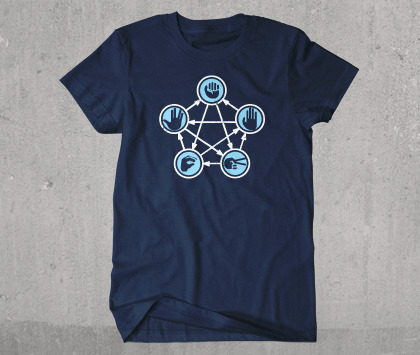 rock paper scissors t shirt Be unique shop rock paper scissors lizard spock kids t-shirts created by independent artists from around the globe we print the highest quality rock paper scissors lizard spock kids t-shirts on the internet.
