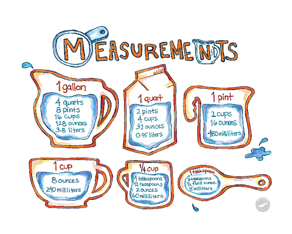 Chef Julie Yoon : Chef Julie Yoon - Cooking Measurements u0026 Equivalents Illustration, Kitchen Art ...