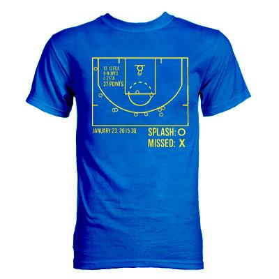 5a586d5cf Klay Thompson 37 Point Shot Chart NBA T-shirt Golden State Warriors ...
