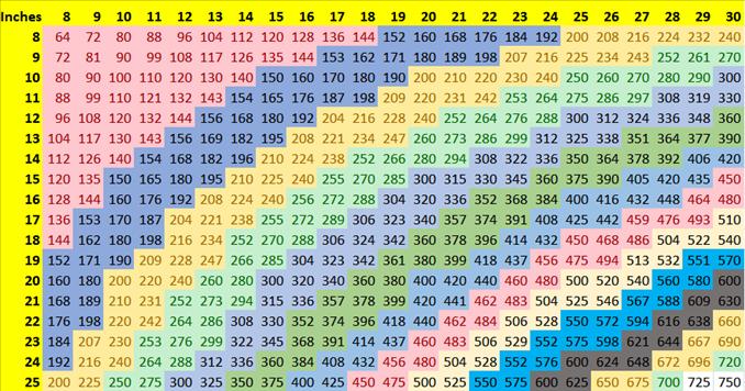 easy sizing chart on storenvy