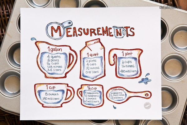 Measurementsprints 10 Small